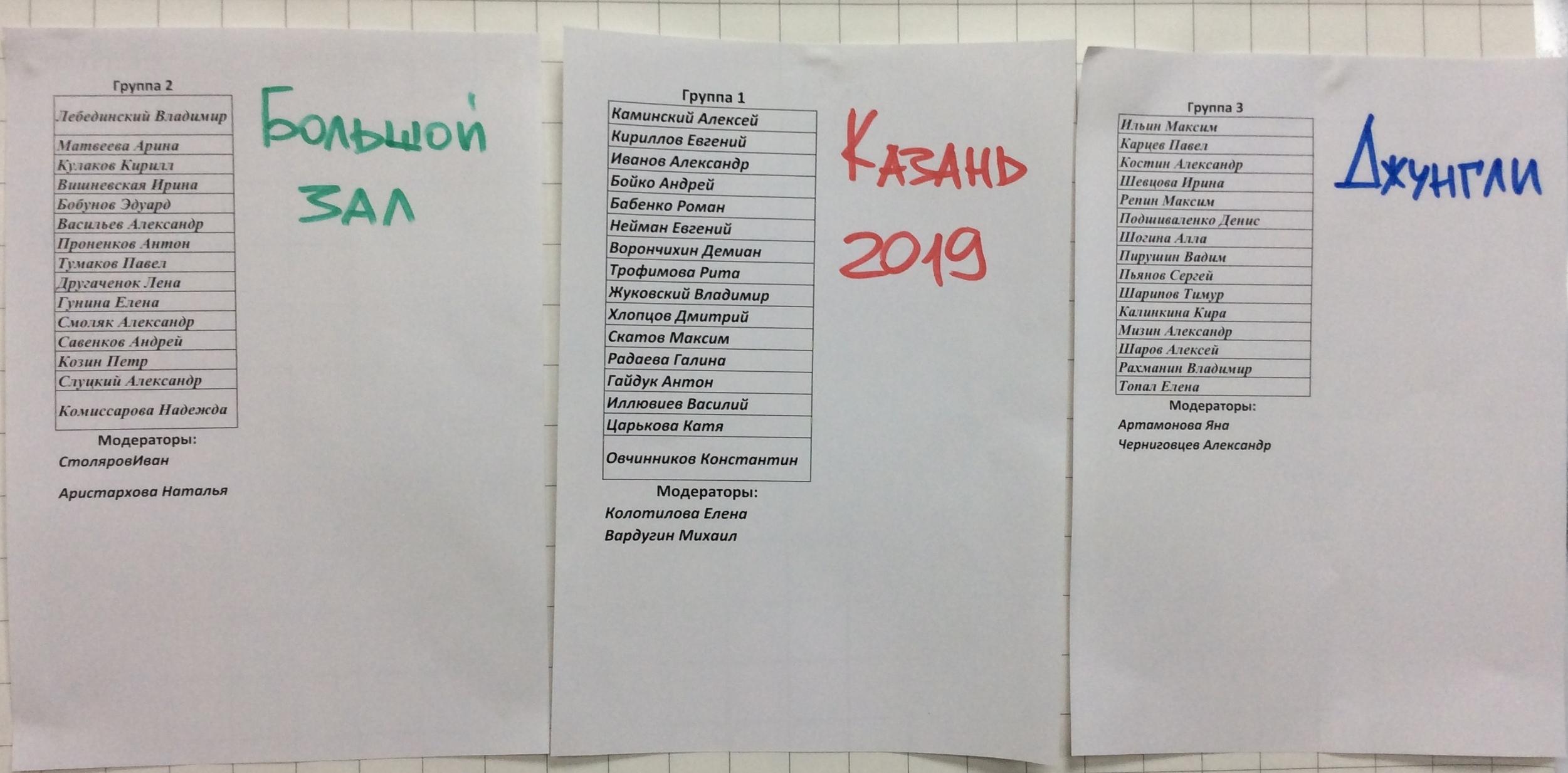 Библиотека оценщика ru С 22 по 23 сентября 2016 года в Москве в Точке кипения АСИ и МФТИ прошла форсайт сессия Трансформация оценочной деятельности на которую приехали